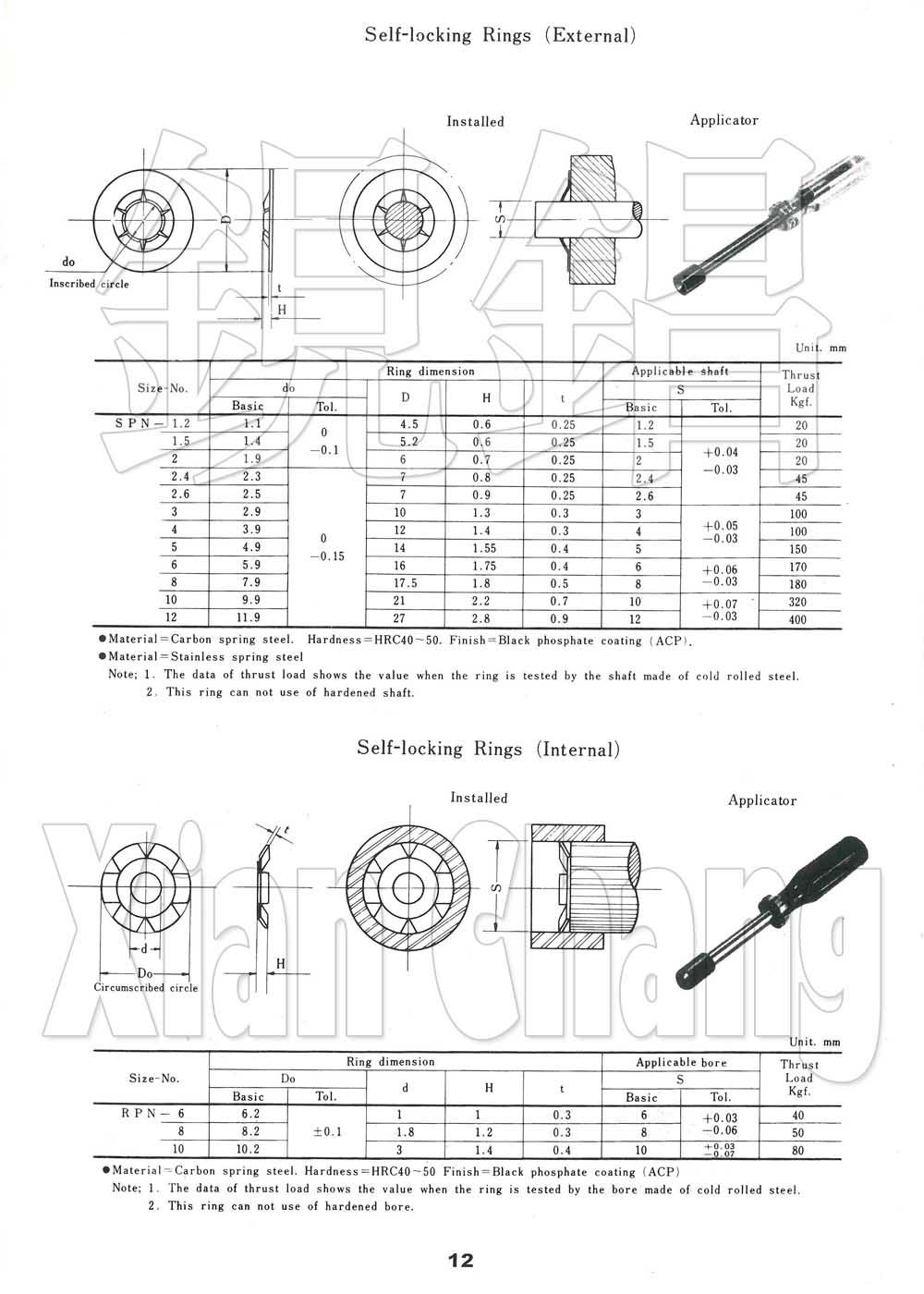 彈性擋圈,自鎖式扣環Self-Locking Rings (External)